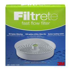 Refill Fast Flow Filter