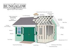 "Bungalow Do-It-Yourself 16'W x 11'8""L Garden Building"