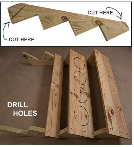 Make Cuts and Drill Holes