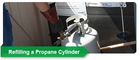 Filling a Propane Cyclinder