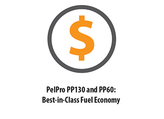 Best in Class Fuel Economy