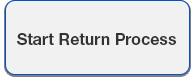 Start Return Process