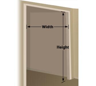 Custom sized bifold doors at menards - Rough opening for 36 inch exterior door ...