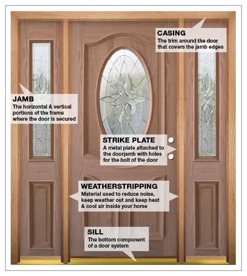 Decorating Menards Front Doors Inspiring Photos Gallery Of Doors And Windows Decorating