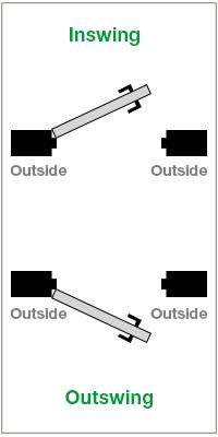 Exterior Door Buying Guide At Menards